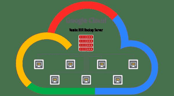 توسعه دیتاسنترهای سرویسهای ابری گوگل در کشورهای بیشتر